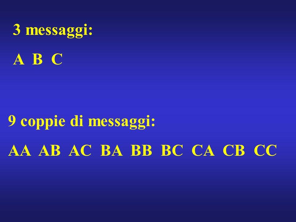 3 messaggi: A B C 9 coppie di messaggi: AA AB AC BA BB BC CA CB CC
