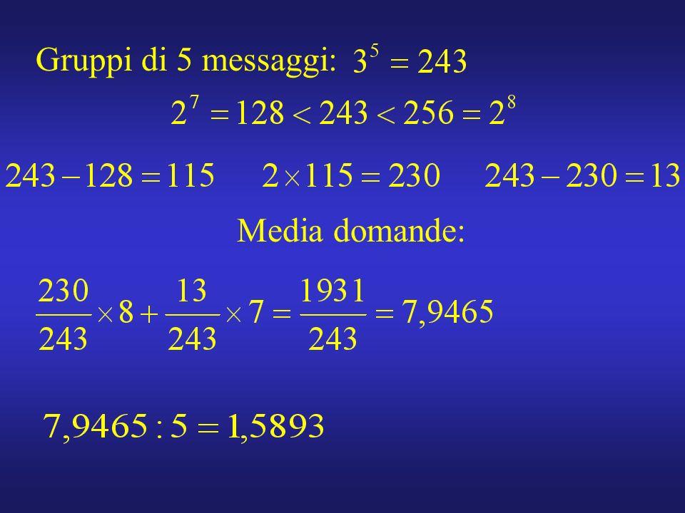 Gruppi di 5 messaggi: Media domande: