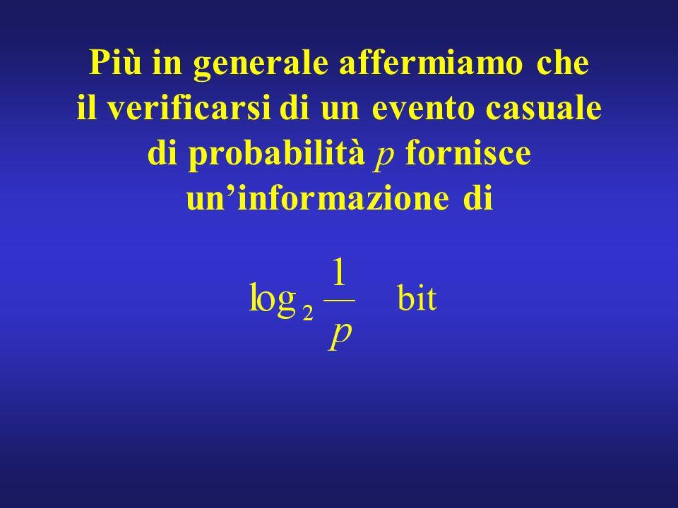 Più in generale affermiamo che il verificarsi di un evento casuale di probabilità p fornisce uninformazione di bit