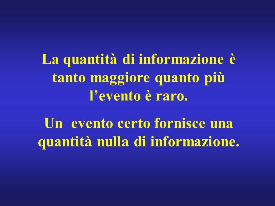 La quantità di informazione è tanto maggiore quanto più levento è raro.