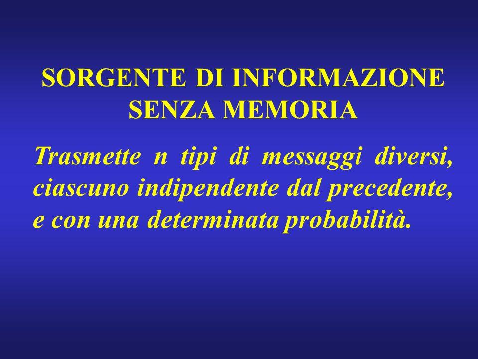 SORGENTE DI INFORMAZIONE SENZA MEMORIA Trasmette n tipi di messaggi diversi, ciascuno indipendente dal precedente, e con una determinata probabilità.