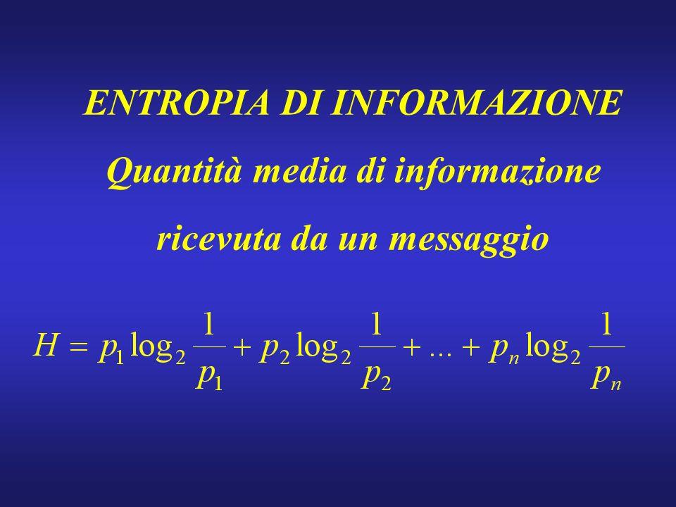ENTROPIA DI INFORMAZIONE Quantità media di informazione ricevuta da un messaggio