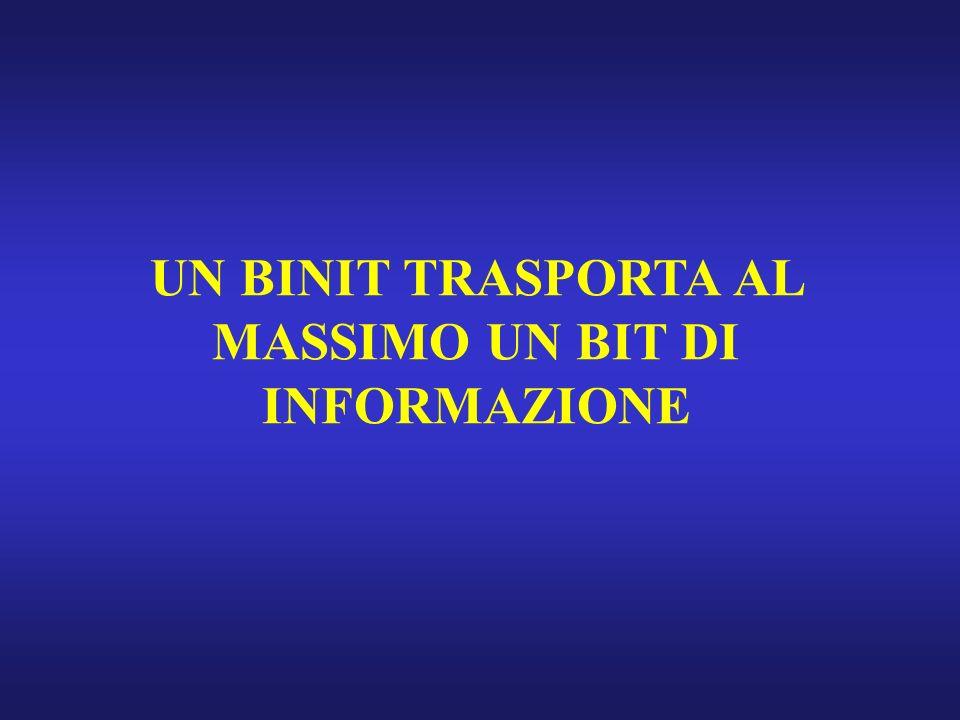 UN BINIT TRASPORTA AL MASSIMO UN BIT DI INFORMAZIONE