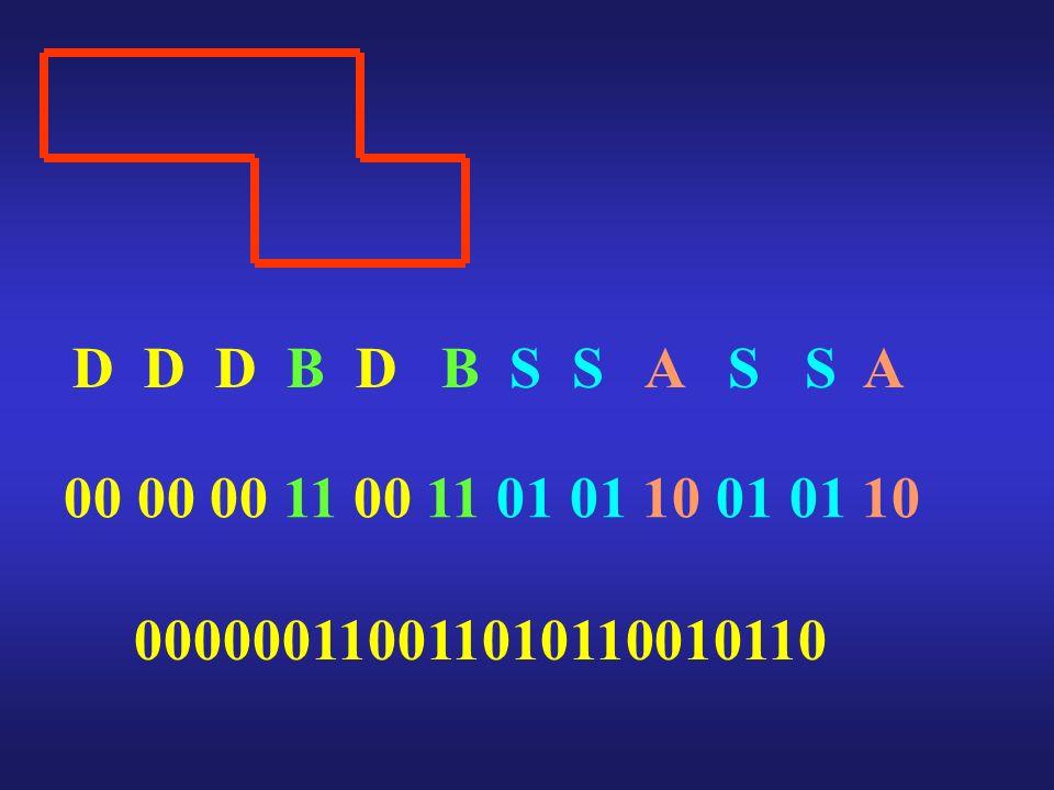 D D D B D B S S A S S A 00 00 00 11 00 11 01 01 10 01 01 10