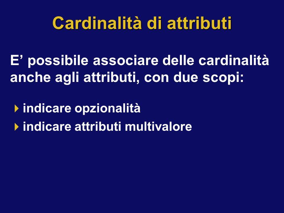 Cardinalità di attributi E possibile associare delle cardinalità anche agli attributi, con due scopi: indicare opzionalità indicare attributi multival