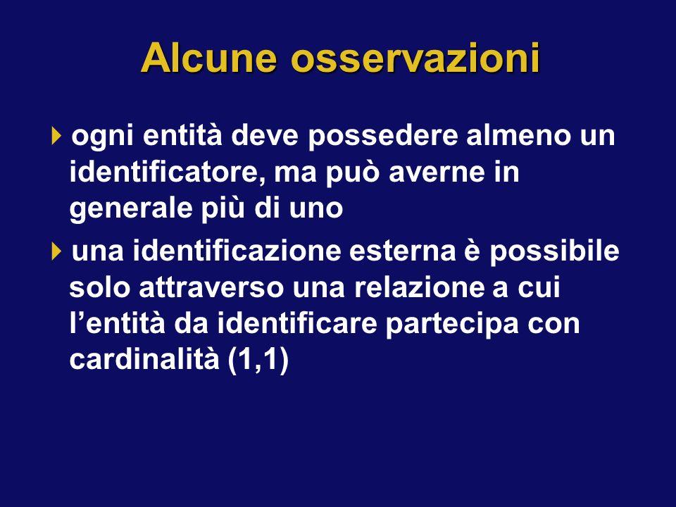 Alcune osservazioni ogni entità deve possedere almeno un identificatore, ma può averne in generale più di uno una identificazione esterna è possibile