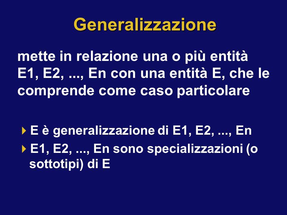 Generalizzazione mette in relazione una o più entità E1, E2,..., En con una entità E, che le comprende come caso particolare E è generalizzazione di E