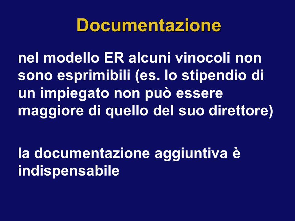 Documentazione nel modello ER alcuni vinocoli non sono esprimibili (es. lo stipendio di un impiegato non può essere maggiore di quello del suo diretto