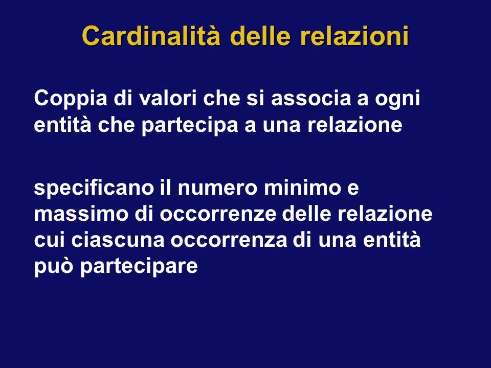 Cardinalità delle relazioni Coppia di valori che si associa a ogni entità che partecipa a una relazione specificano il numero minimo e massimo di occo