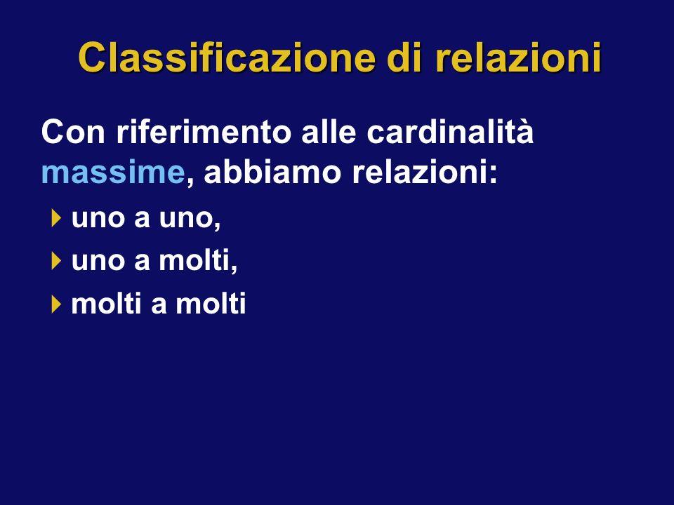 Classificazione di relazioni Con riferimento alle cardinalità massime, abbiamo relazioni: uno a uno, uno a molti, molti a molti
