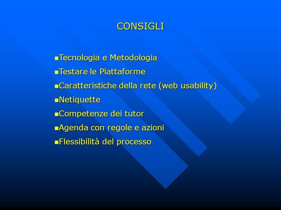 CONSIGLI Tecnologia e Metodologia Tecnologia e Metodologia Testare le Piattaforme Testare le Piattaforme Caratteristiche della rete (web usability) Ca