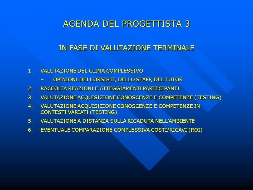 AGENDA DEL PROGETTISTA 3 IN FASE DI VALUTAZIONE TERMINALE 1.VALUTAZIONE DEL CLIMA COMPLESSIVO –OPINIONI DEI CORSISTI, DELLO STAFF, DEL TUTOR 2.RACCOLT