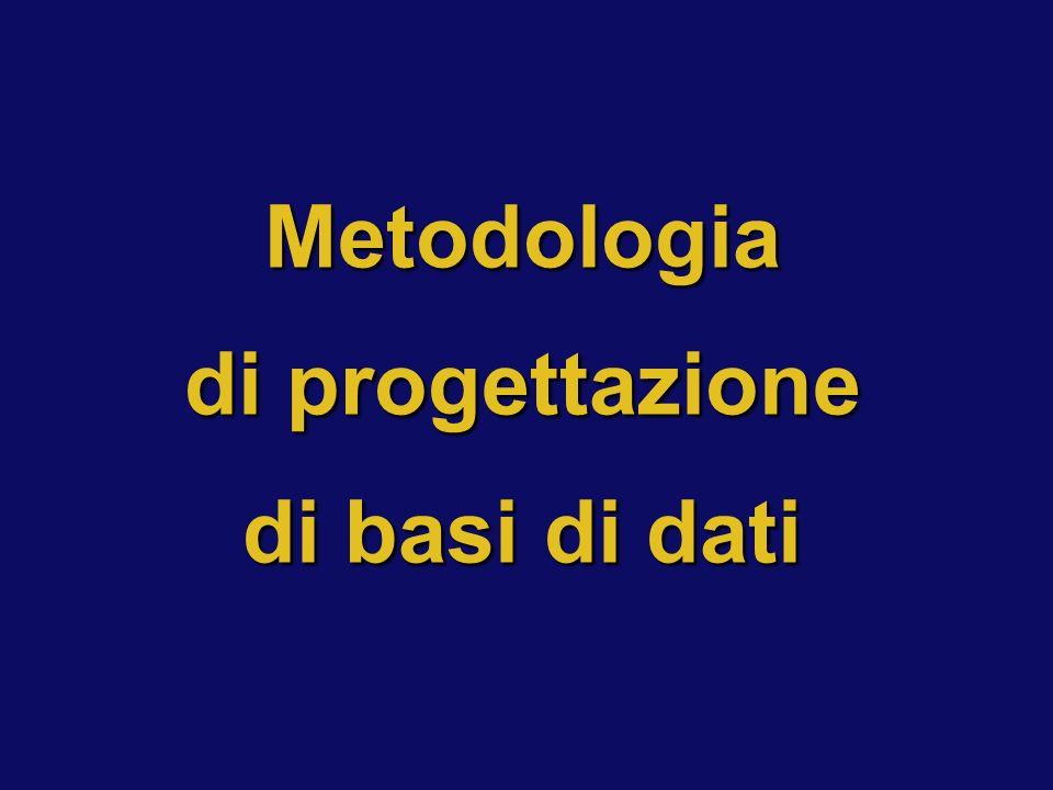 Metodologia di progettazione di basi di dati