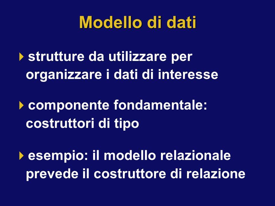 Modello di dati esempio: il modello relazionale prevede il costruttore di relazione strutture da utilizzare per organizzare i dati di interesse componente fondamentale: costruttori di tipo