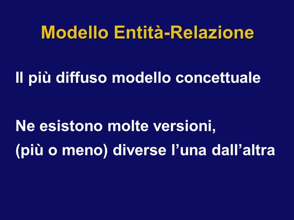 Modello Entità-Relazione Il più diffuso modello concettuale Ne esistono molte versioni, (più o meno) diverse luna dallaltra