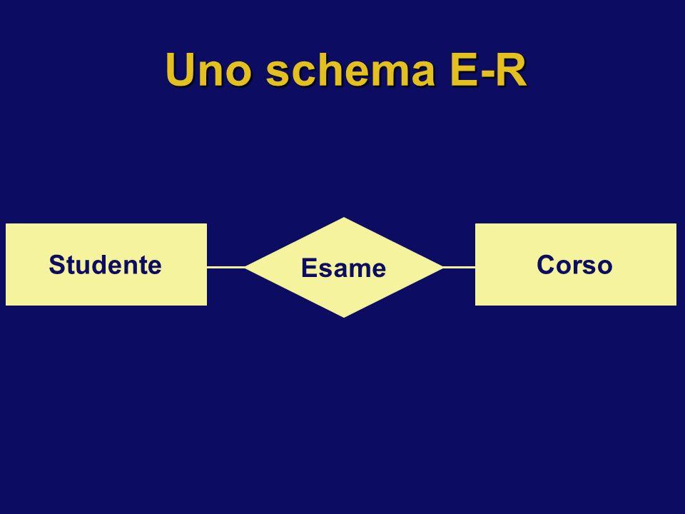 Uno schema E-R Esame StudenteCorso