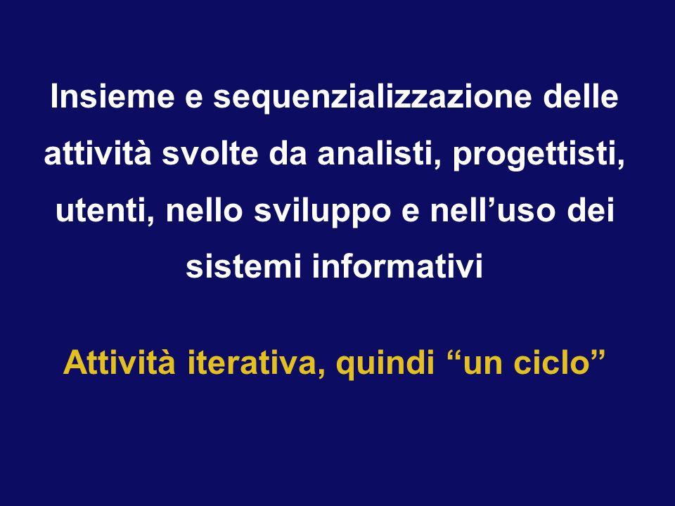 Insieme e sequenzializzazione delle attività svolte da analisti, progettisti, utenti, nello sviluppo e nelluso dei sistemi informativi Attività iterat