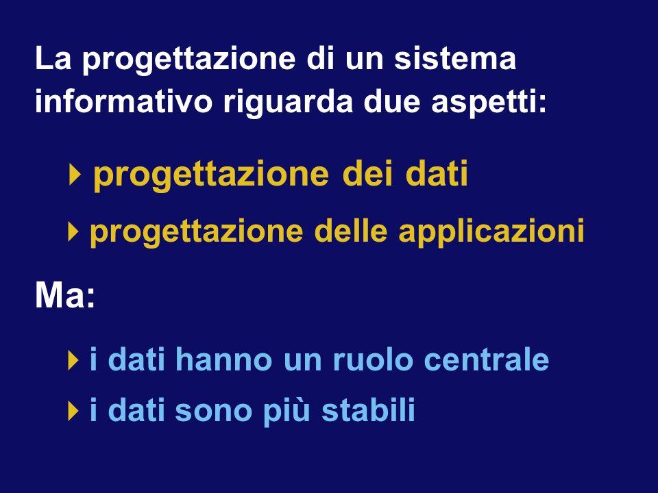 i dati hanno un ruolo centrale i dati sono più stabili La progettazione di un sistema informativo riguarda due aspetti: progettazione dei dati progett