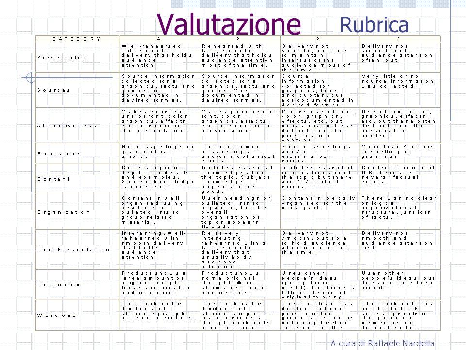 Valutazione Rubrica A cura di Raffaele Nardella