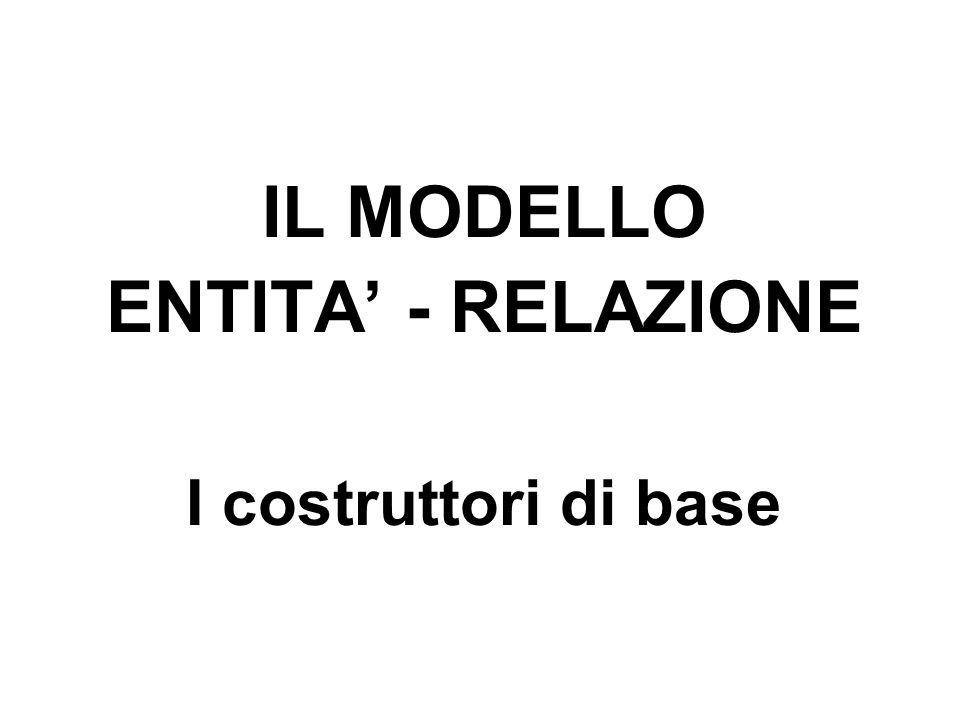 IL MODELLO ENTITA - RELAZIONE I costruttori di base