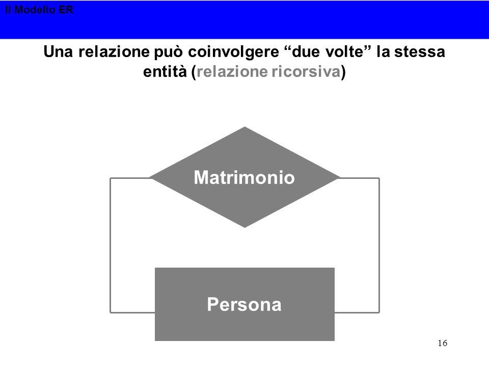 Il Modello ER 16 Una relazione può coinvolgere due volte la stessa entità (relazione ricorsiva) Persona Matrimonio