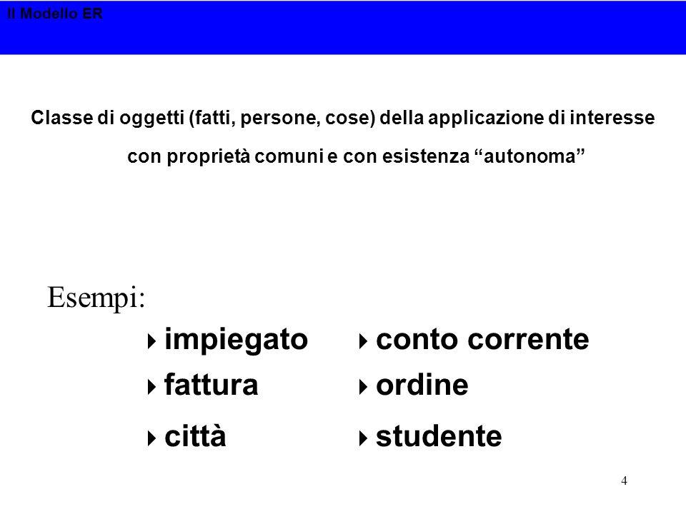 Il Modello ER 4 Classe di oggetti (fatti, persone, cose) della applicazione di interesse con proprietà comuni e con esistenza autonoma Esempi: fattura