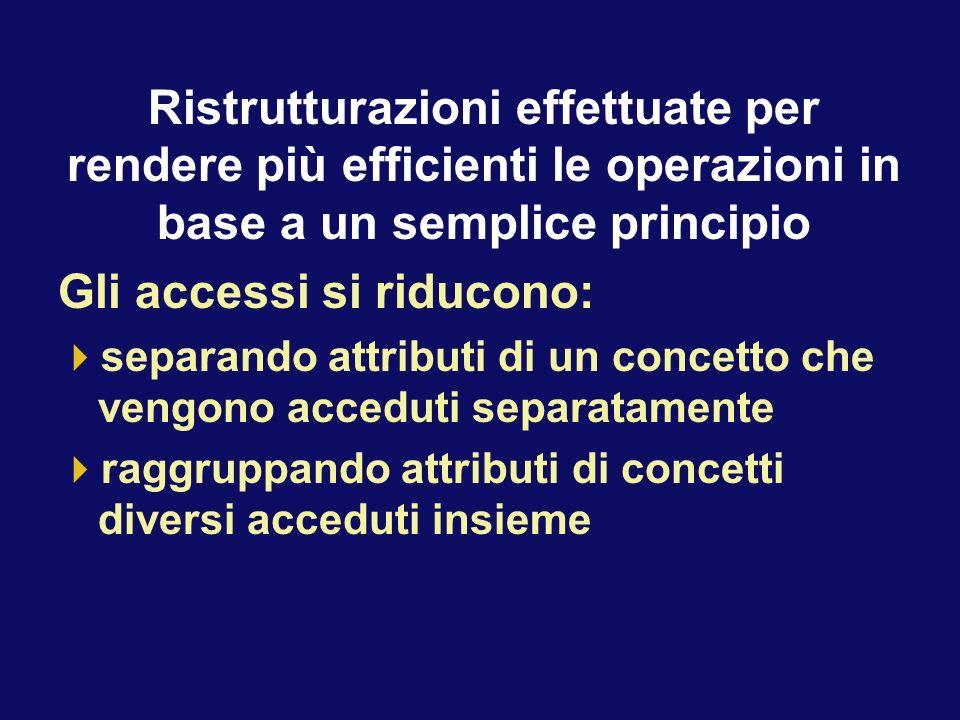 Ristrutturazioni effettuate per rendere più efficienti le operazioni in base a un semplice principio Gli accessi si riducono: separando attributi di u