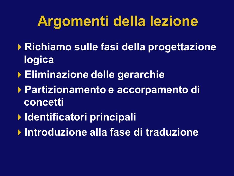Argomenti della lezione Richiamo sulle fasi della progettazione logica Eliminazione delle gerarchie Partizionamento e accorpamento di concetti Identif