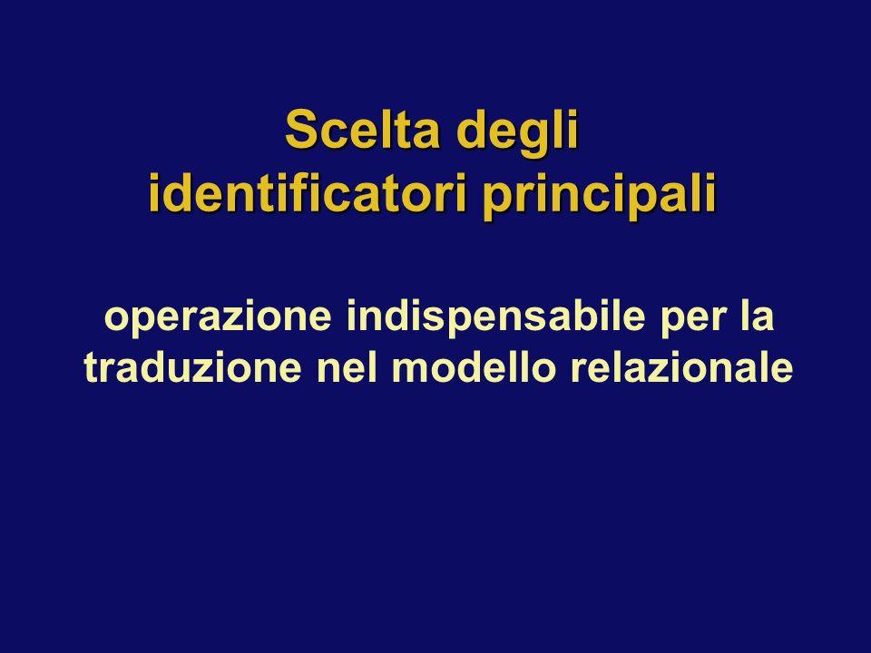 Scelta degli identificatori principali operazione indispensabile per la traduzione nel modello relazionale