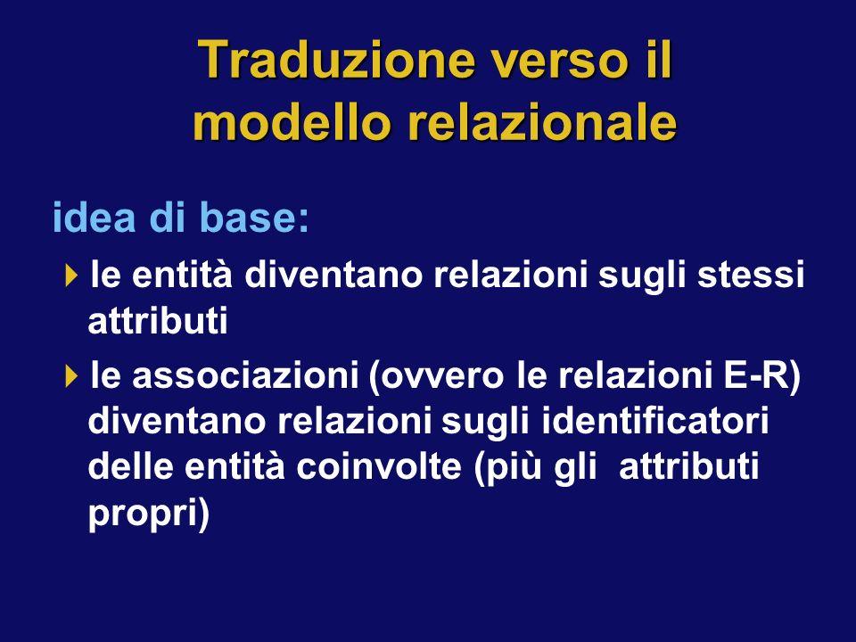 Traduzione verso il modello relazionale idea di base: le entità diventano relazioni sugli stessi attributi le associazioni (ovvero le relazioni E-R) d
