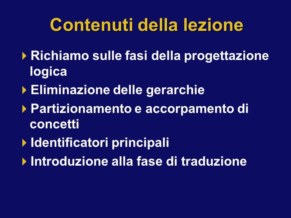 Contenuti della lezione Richiamo sulle fasi della progettazione logica Eliminazione delle gerarchie Partizionamento e accorpamento di concetti Identif