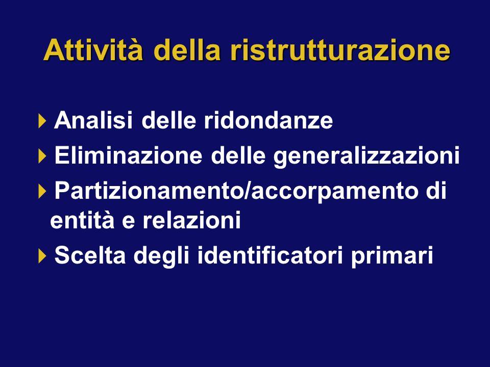 Attività della ristrutturazione Analisi delle ridondanze Eliminazione delle generalizzazioni Partizionamento/accorpamento di entità e relazioni Scelta