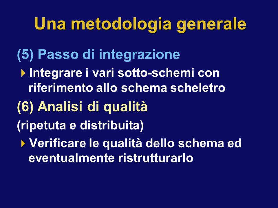 (5) Passo di integrazione Integrare i vari sotto-schemi con riferimento allo schema scheletro (6) Analisi di qualità (ripetuta e distribuita) Verifica