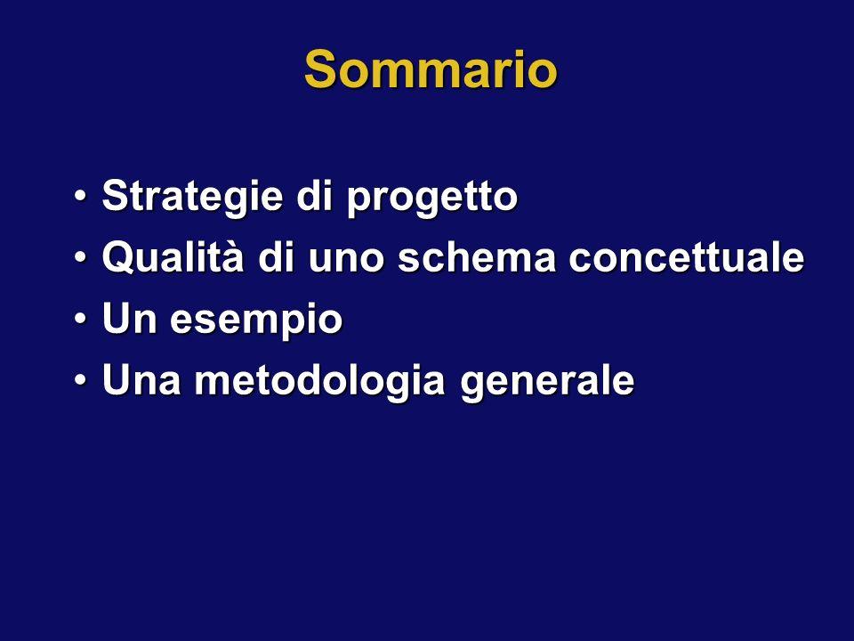 Sommario Strategie di progettoStrategie di progetto Qualità di uno schema concettualeQualità di uno schema concettuale Un esempioUn esempio Una metodo