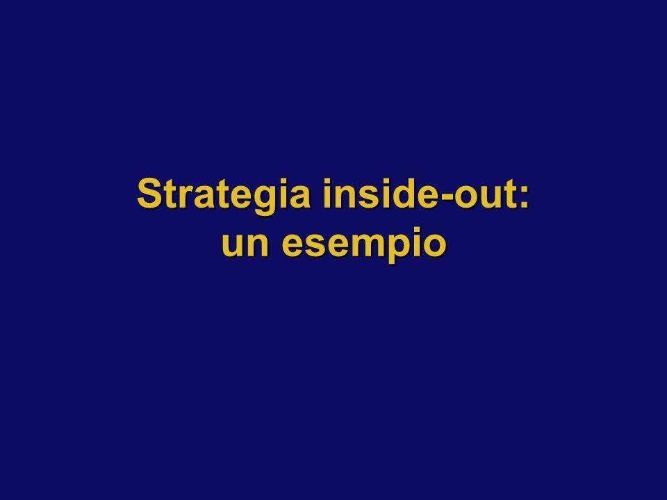 Strategia inside-out: un esempio