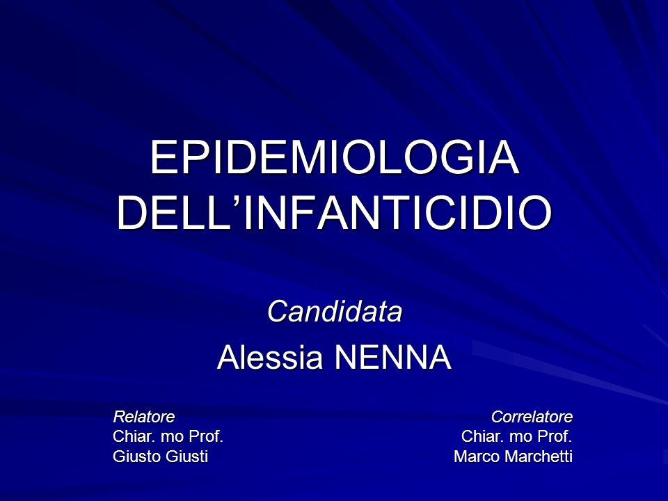 EPIDEMIOLOGIA DELLINFANTICIDIO Candidata Alessia NENNA Correlatore Chiar. mo Prof. Marco Marchetti Relatore Chiar. mo Prof. Giusto Giusti