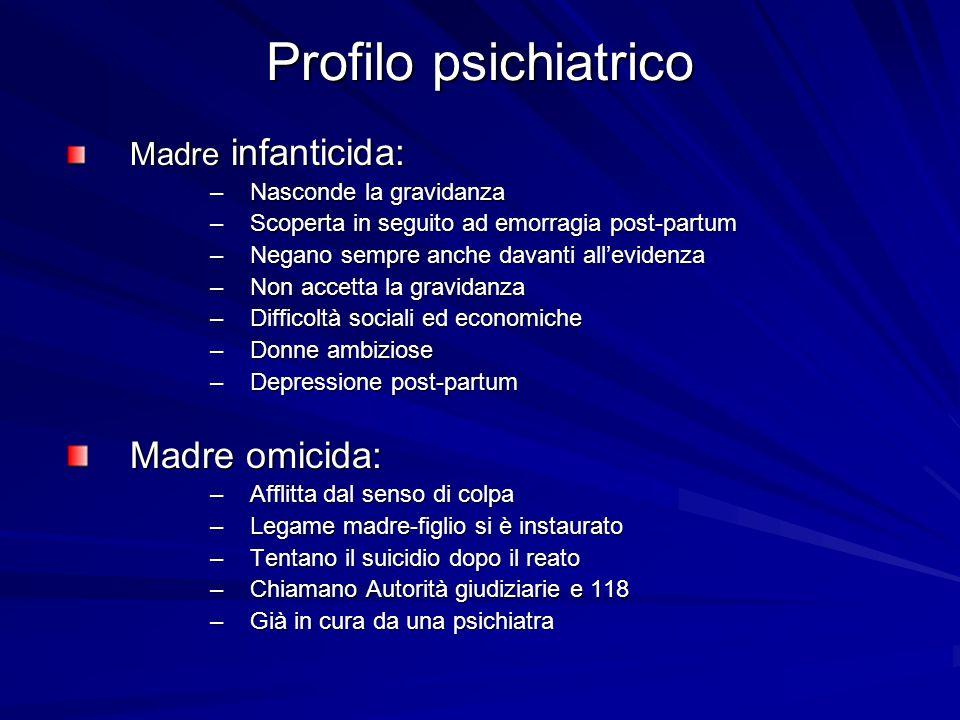 Profilo psichiatrico Madre infanticida: –Nasconde la gravidanza –Scoperta in seguito ad emorragia post-partum –Negano sempre anche davanti allevidenza
