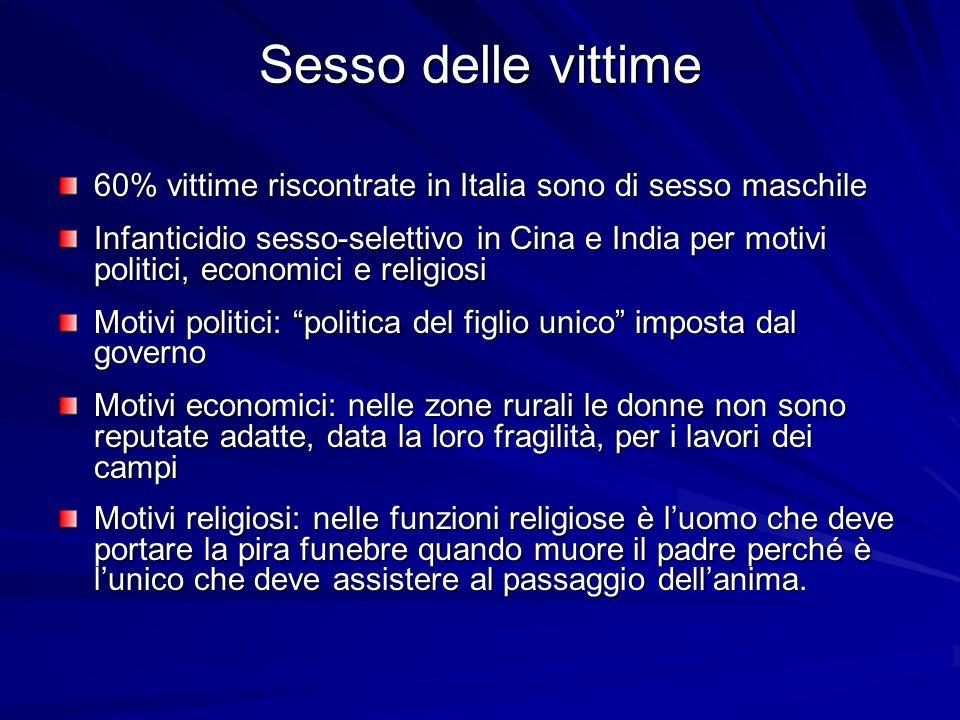Sesso delle vittime 60% vittime riscontrate in Italia sono di sesso maschile Infanticidio sesso-selettivo in Cina e India per motivi politici, economi