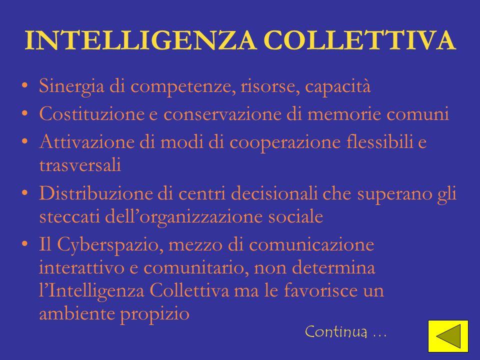INTELLIGENZA COLLETTIVA Sinergia di competenze, risorse, capacità Costituzione e conservazione di memorie comuni Attivazione di modi di cooperazione f