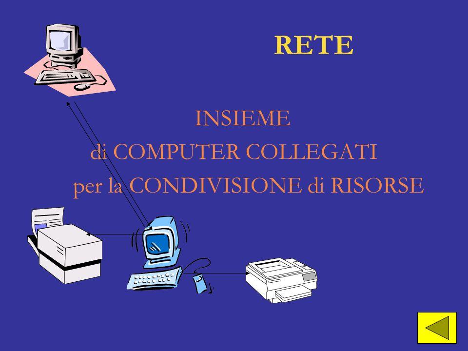 RETE INSIEME di COMPUTER COLLEGATI per la CONDIVISIONE di RISORSE