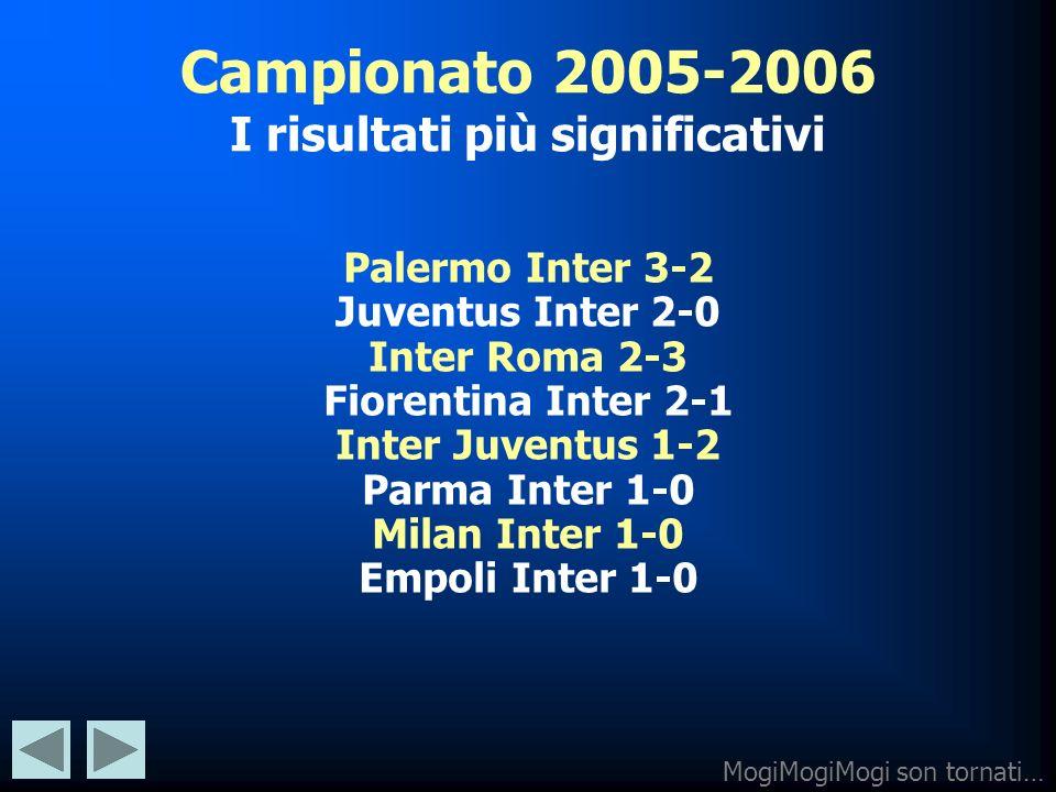 Campionato 2005-2006 I risultati più significativi Palermo Inter 3-2 Juventus Inter 2-0 Inter Roma 2-3 Fiorentina Inter 2-1 Inter Juventus 1-2 Parma I