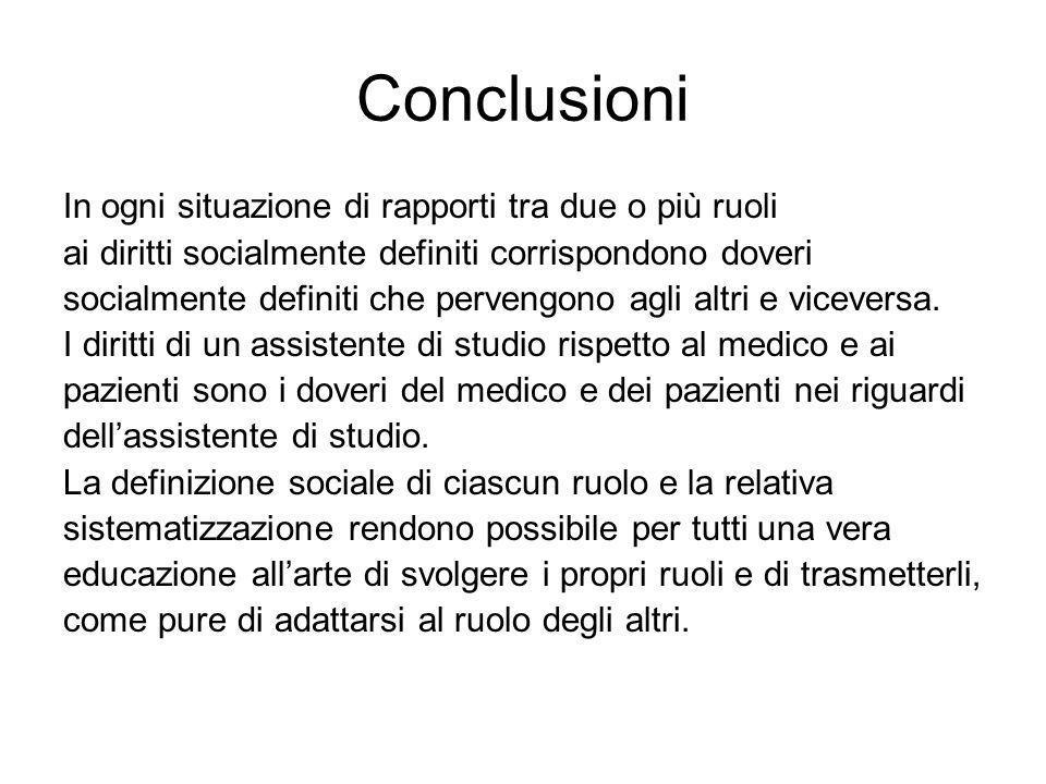 Conclusioni In ogni situazione di rapporti tra due o più ruoli ai diritti socialmente definiti corrispondono doveri socialmente definiti che pervengon