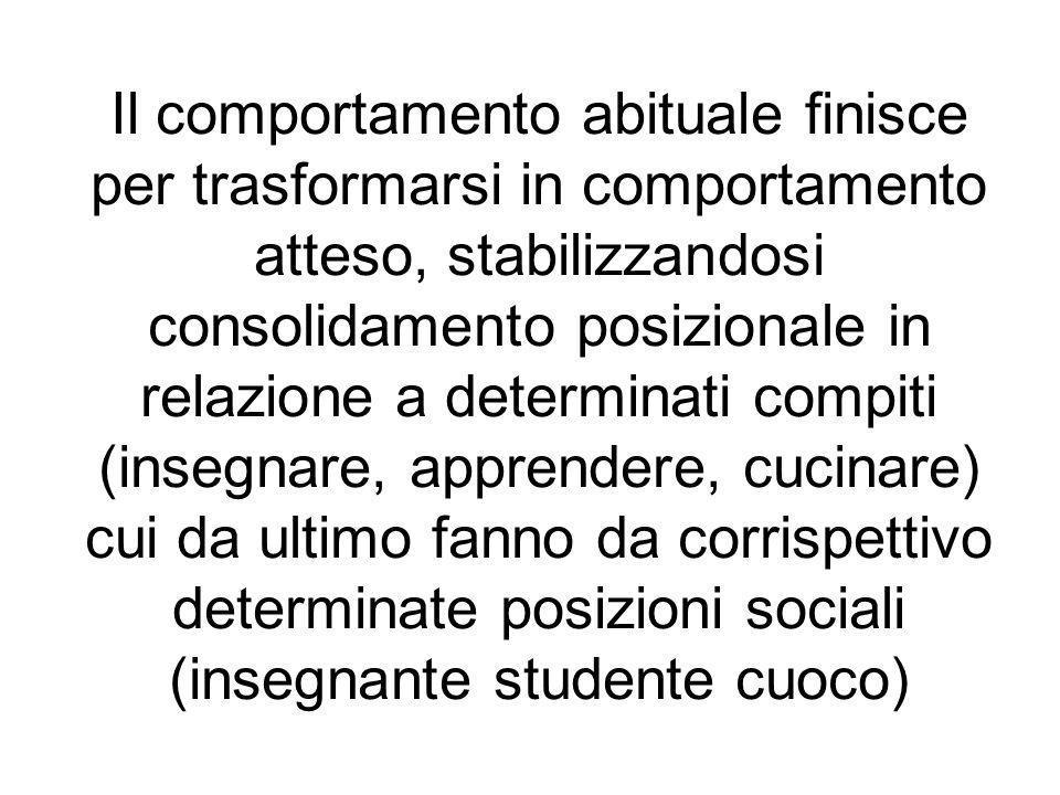 Il comportamento abituale finisce per trasformarsi in comportamento atteso, stabilizzandosi consolidamento posizionale in relazione a determinati comp