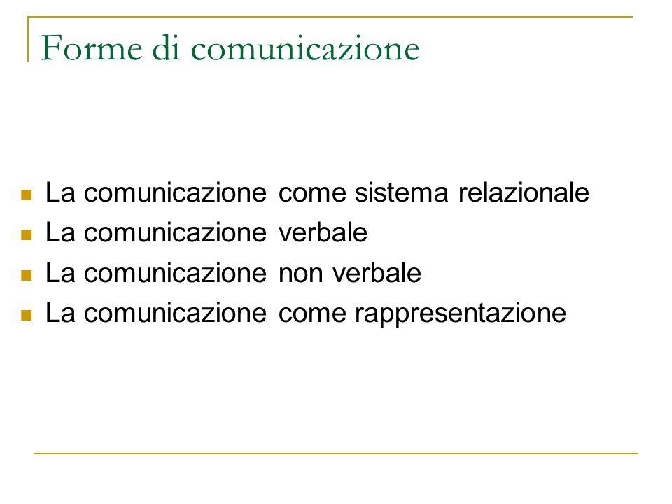 La comunicazione analogica è essenzialmente ogni tipo di comunicazione non verbale Si riferisce allaspetto di relazione della comunicazione COMUNICAZIONE ANALOGICA