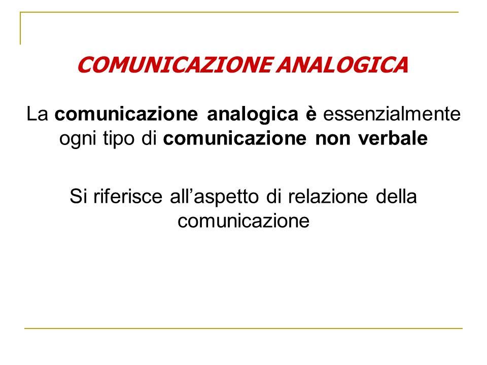 La comunicazione analogica è essenzialmente ogni tipo di comunicazione non verbale Si riferisce allaspetto di relazione della comunicazione COMUNICAZI
