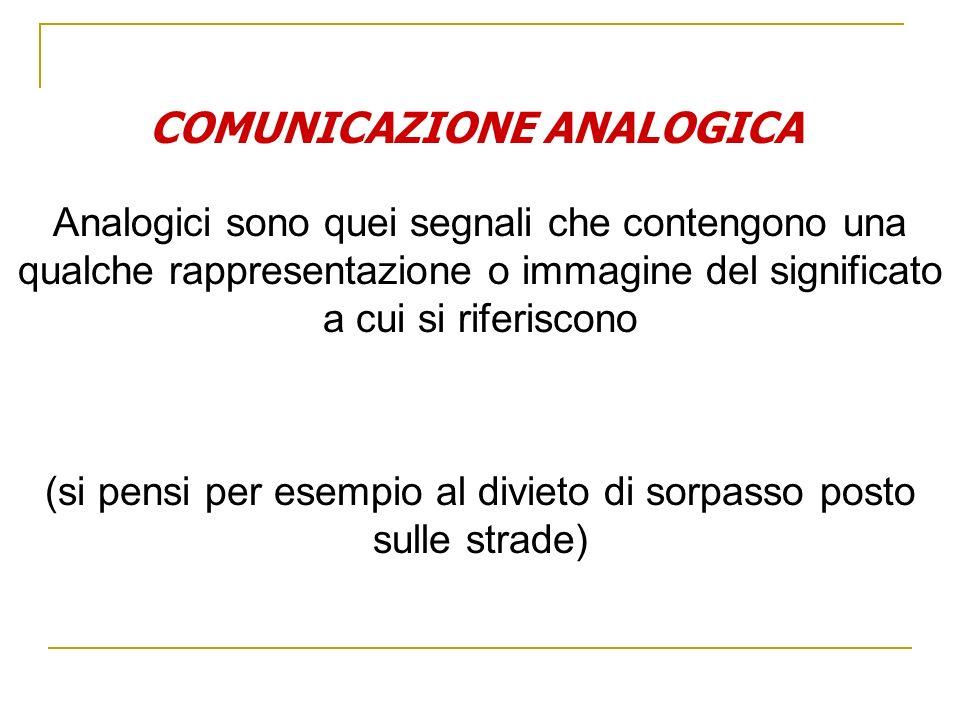 Analogici sono quei segnali che contengono una qualche rappresentazione o immagine del significato a cui si riferiscono (si pensi per esempio al divie