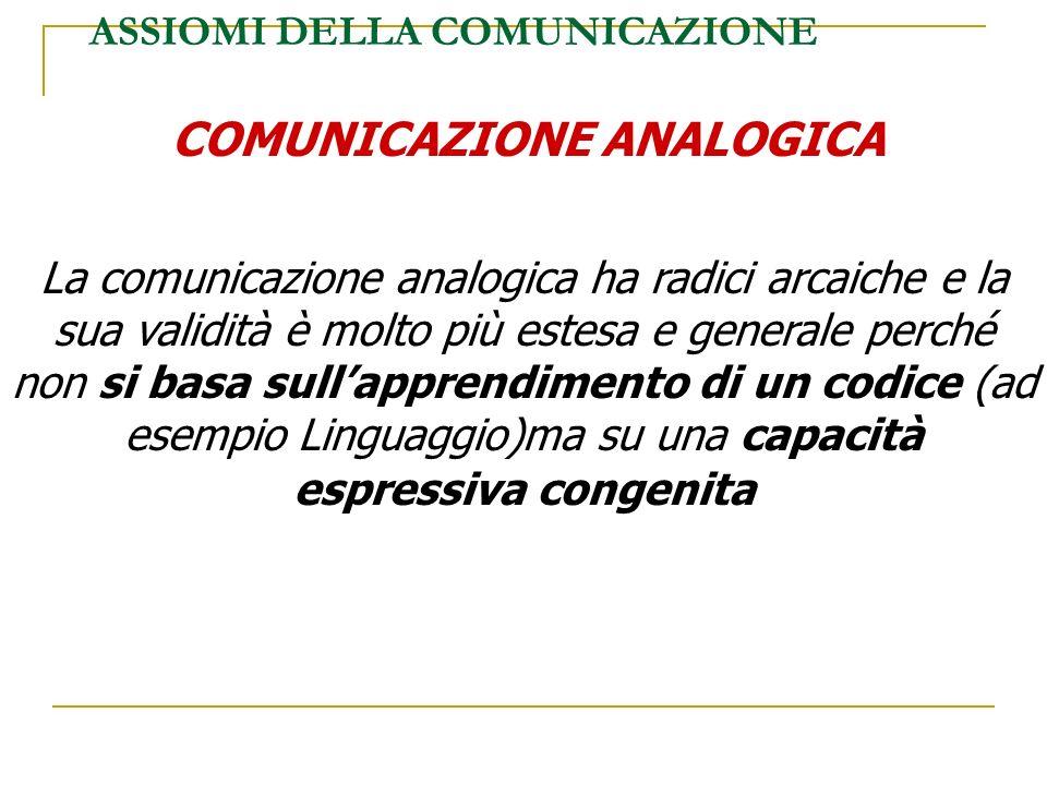 ASSIOMI DELLA COMUNICAZIONE La comunicazione analogica ha radici arcaiche e la sua validità è molto più estesa e generale perché non si basa sullappre