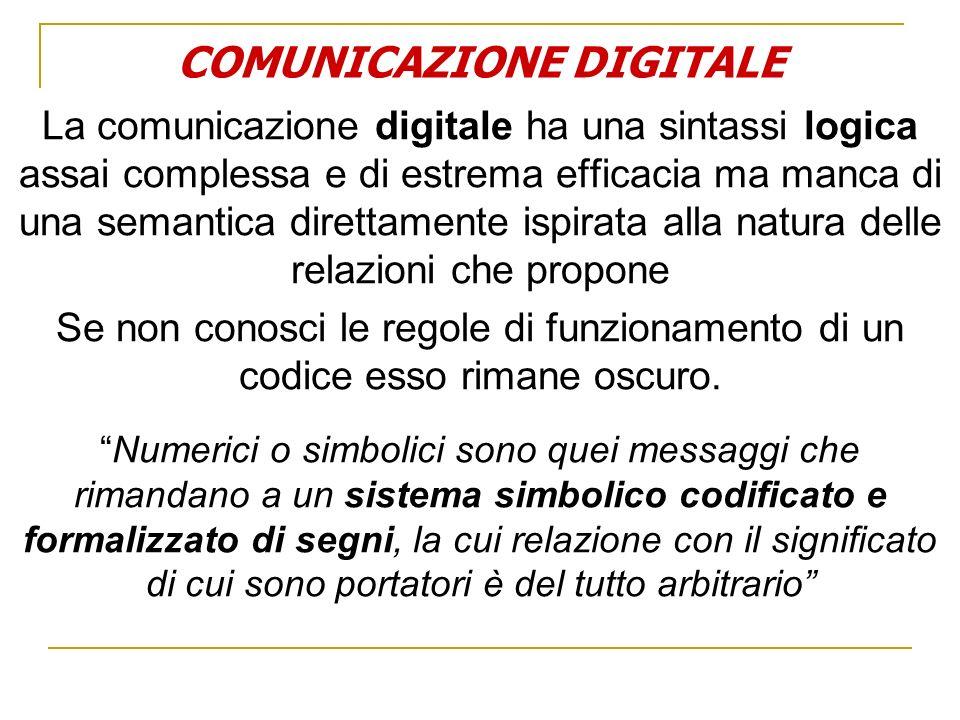 La comunicazione digitale ha una sintassi logica assai complessa e di estrema efficacia ma manca di una semantica direttamente ispirata alla natura de