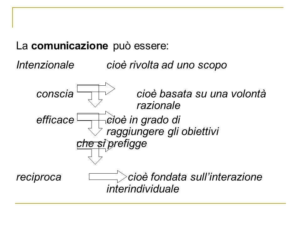La comunicazione può essere: Intenzionale cioè rivolta ad uno scopo consciacioè basata su una volontà razionale efficacecioè in grado di raggiungere g