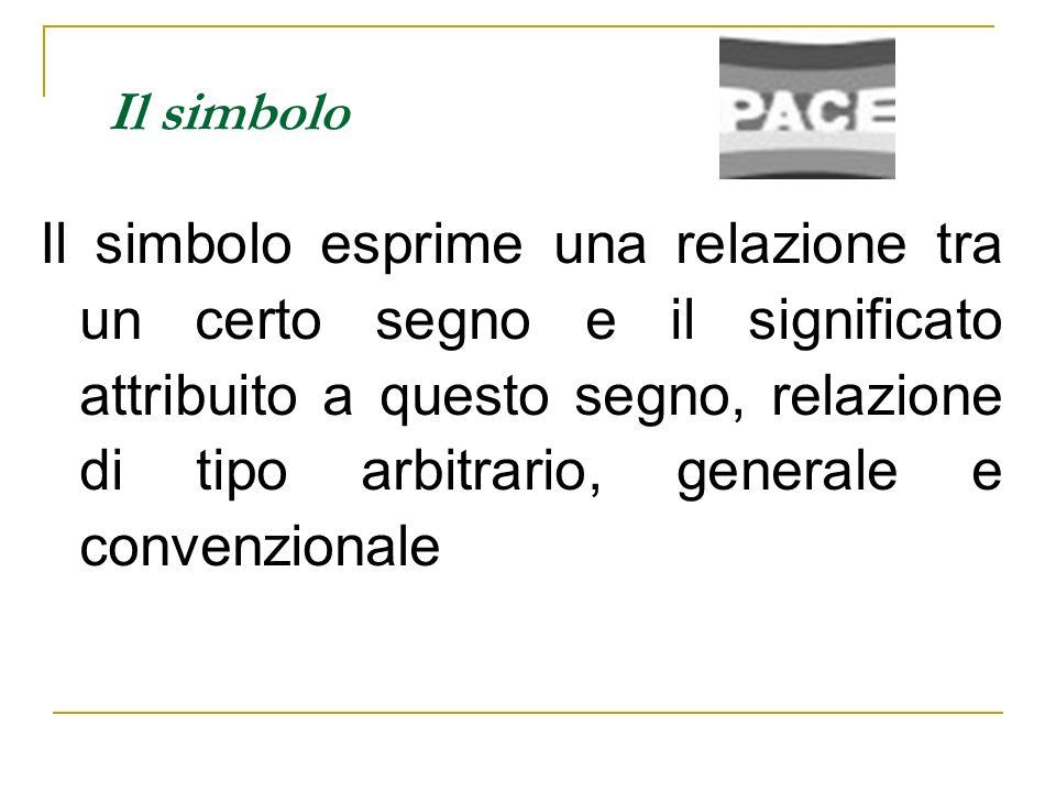 Il simbolo esprime una relazione tra un certo segno e il significato attribuito a questo segno, relazione di tipo arbitrario, generale e convenzionale